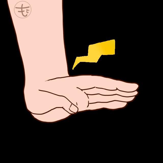 手首の痛みのイラスト